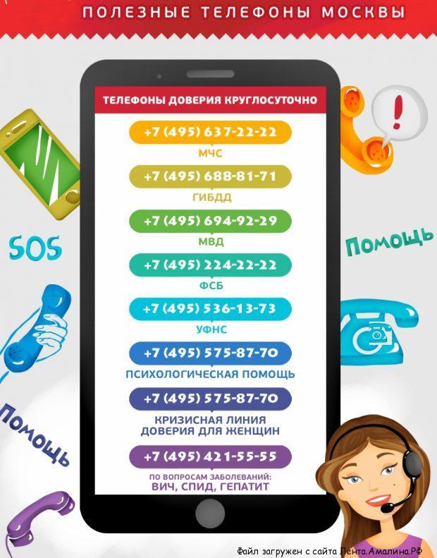 телефоны доверия
